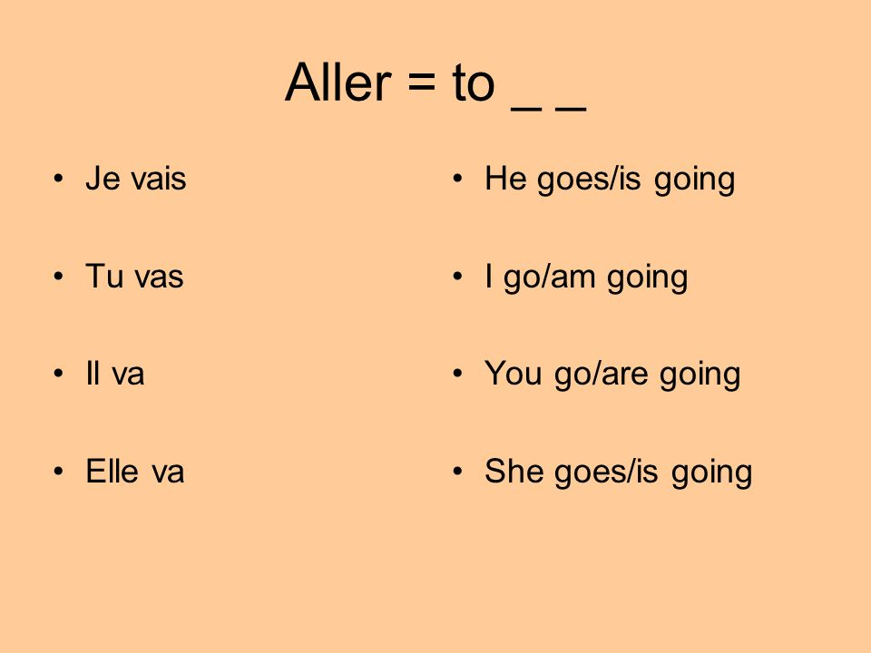 Aller = to _ _ Je vais Tu vas Il va Elle va He goes/is going