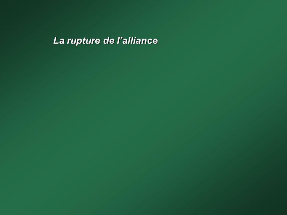 La rupture de l'alliance