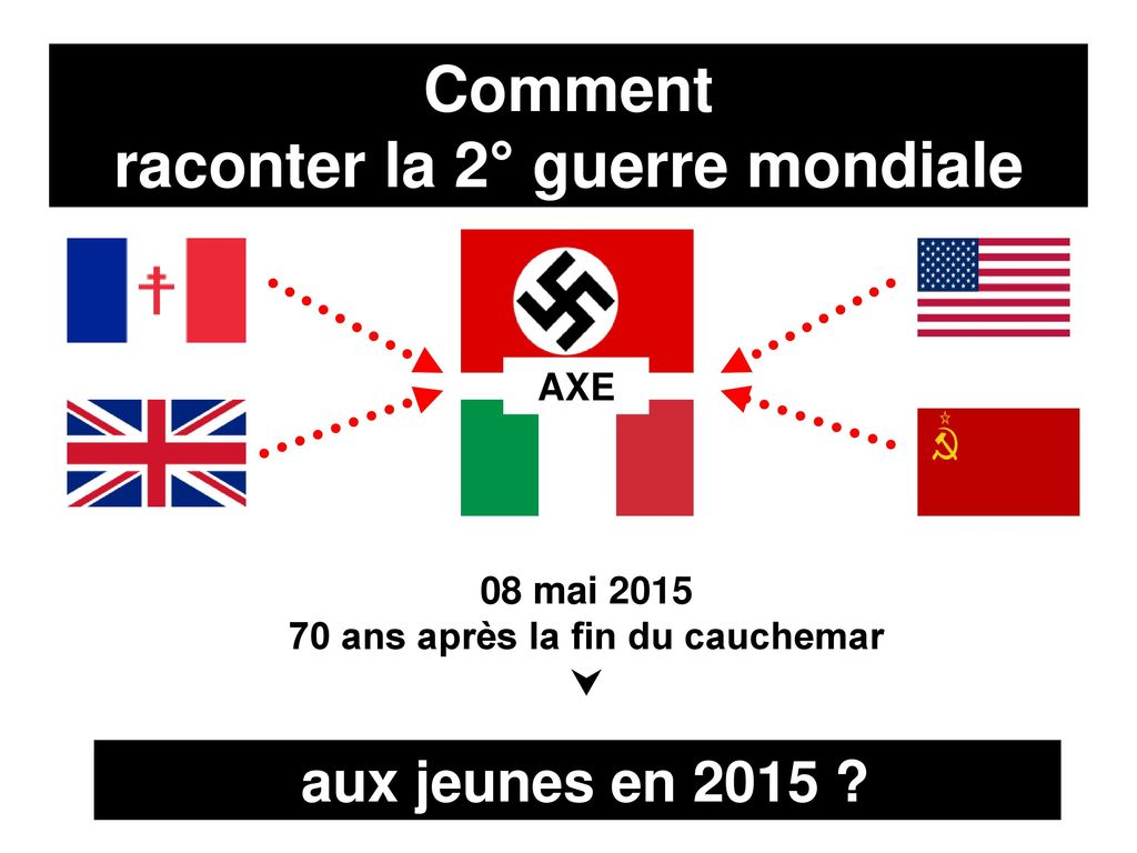 Comment raconter la 2° guerre mondiale