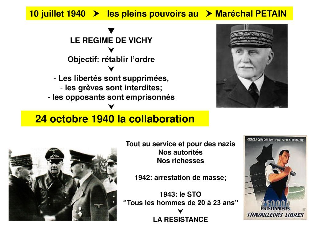 24 octobre 1940 la collaboration