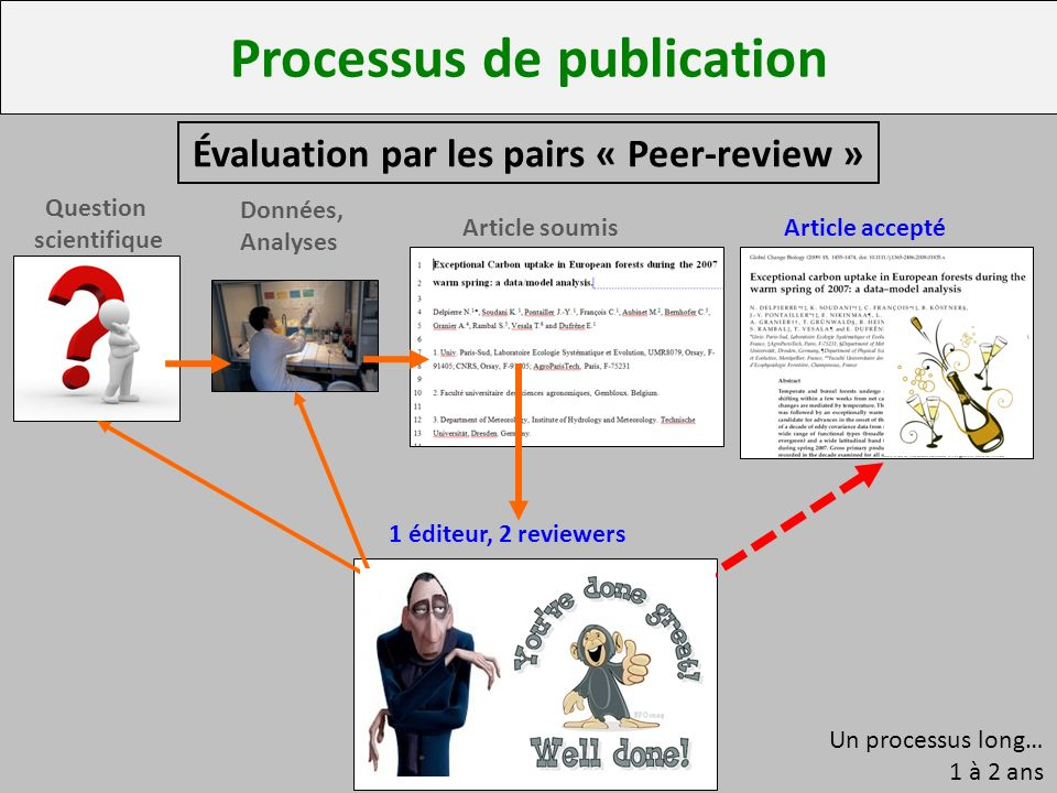 Processus de publication Évaluation par les pairs « Peer-review »