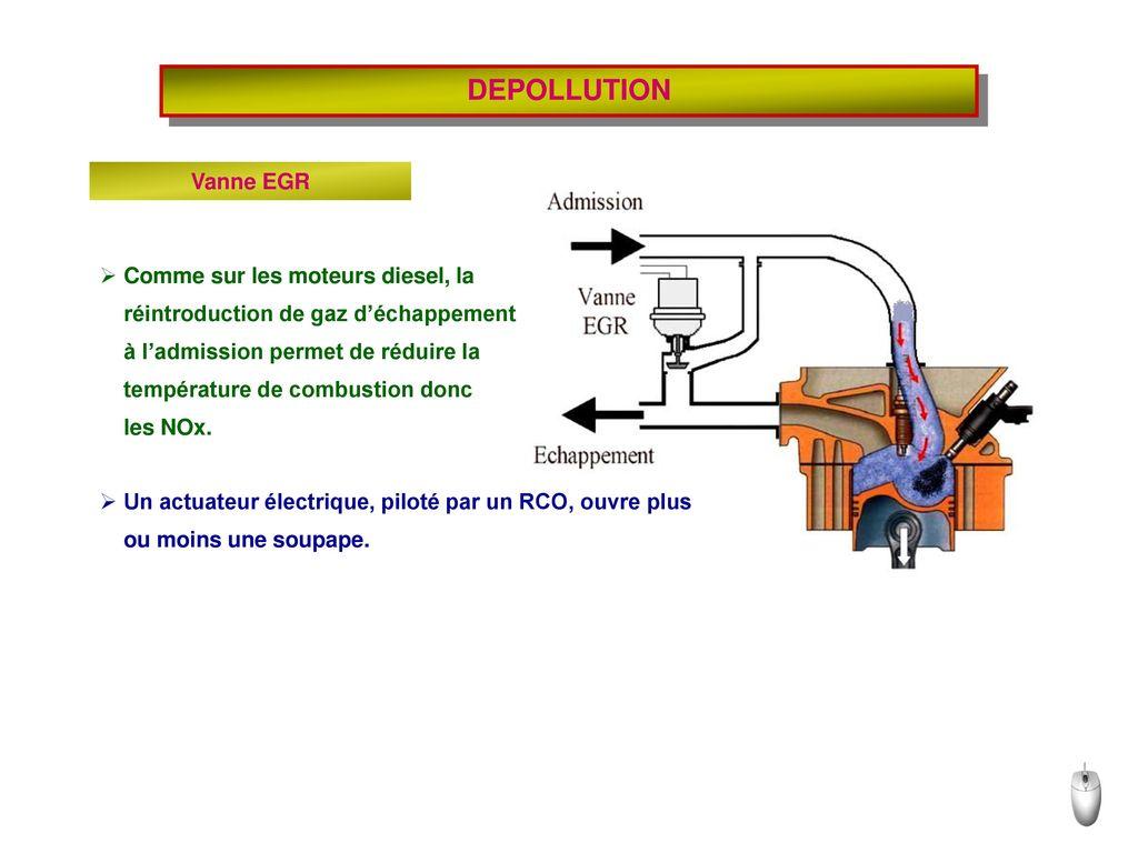 injection directe essence ppt video online t l charger. Black Bedroom Furniture Sets. Home Design Ideas