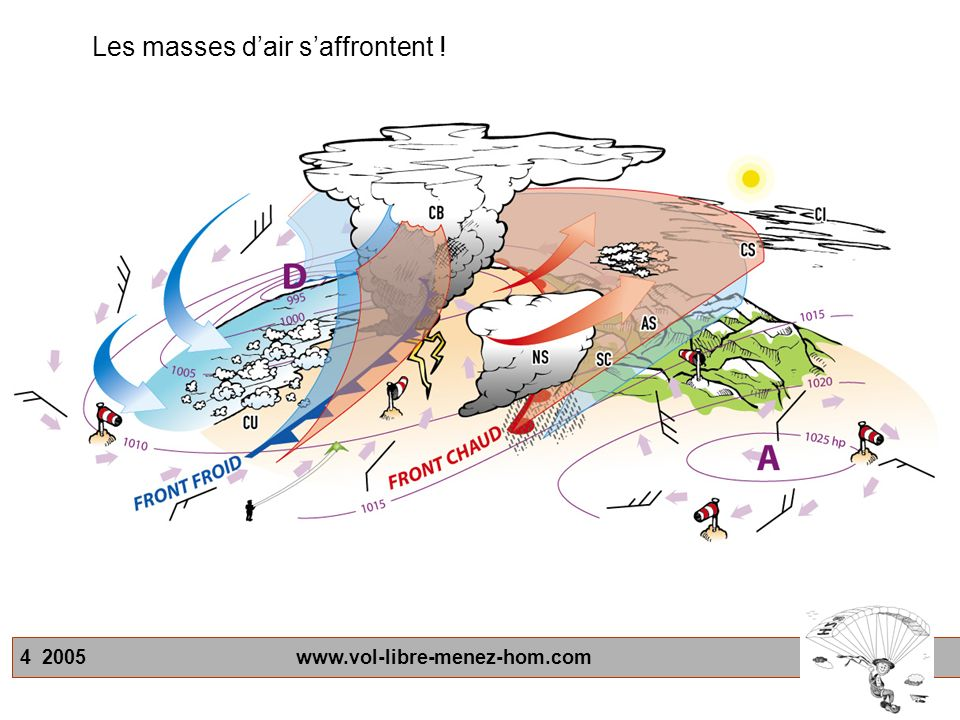Les masses d'air s'affrontent !