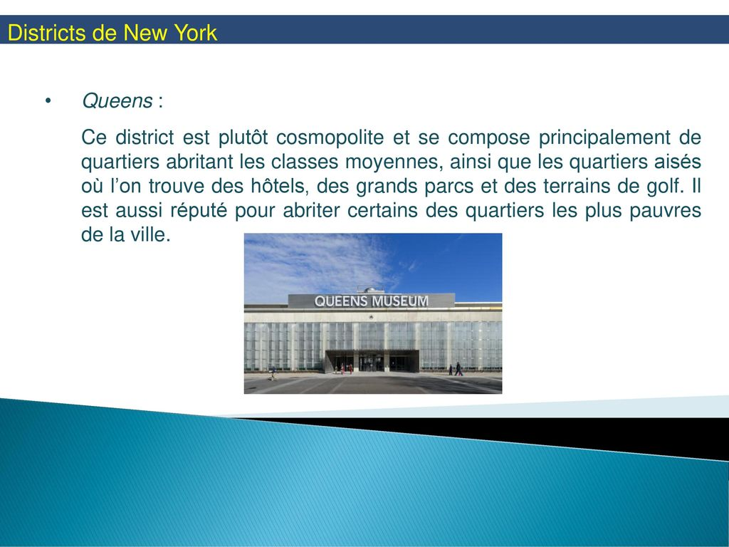 Districts de New York Queens :