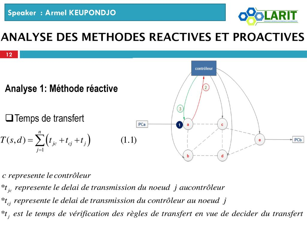 ANALYSE DES METHODES REACTIVES ET PROACTIVES