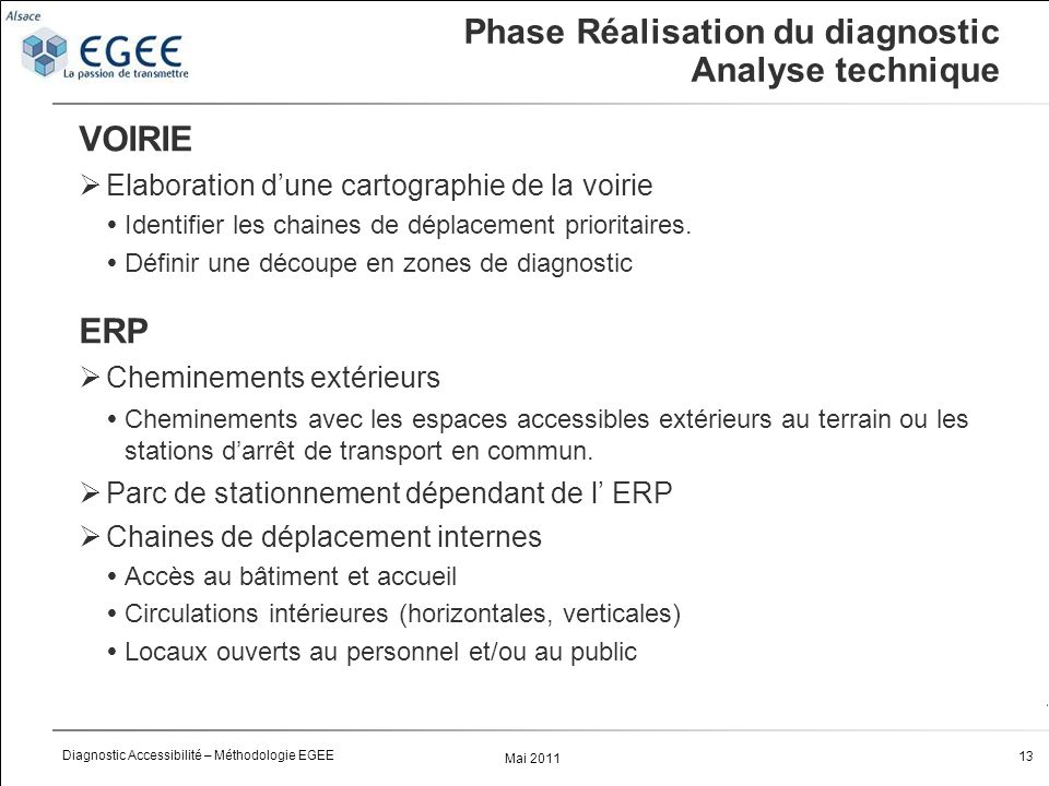 Phase Réalisation du diagnostic Analyse technique