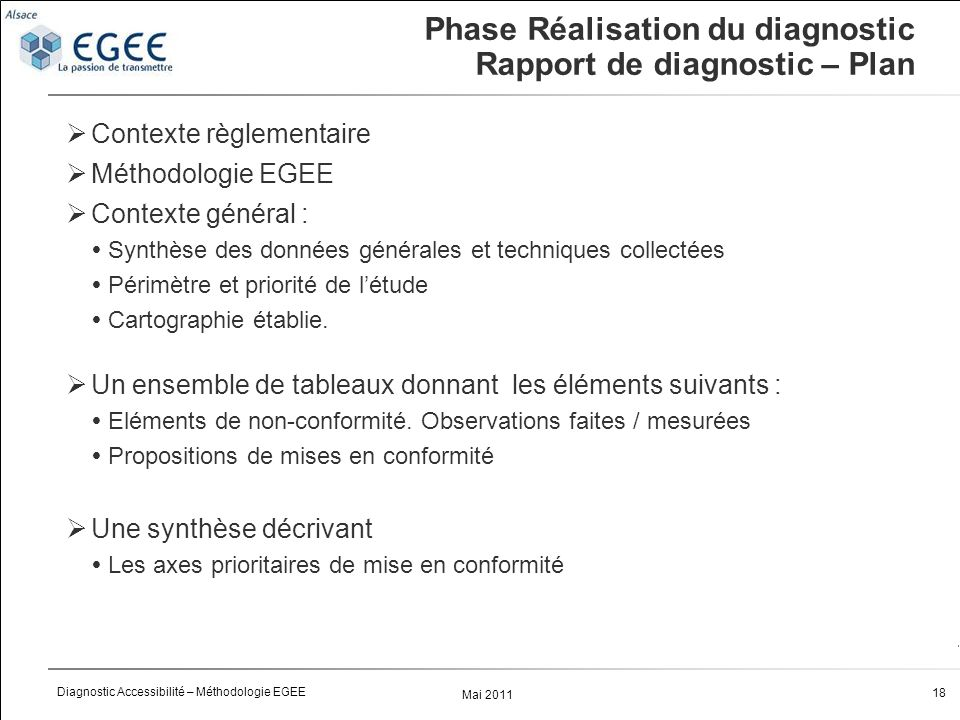 Phase Réalisation du diagnostic Rapport de diagnostic – Plan