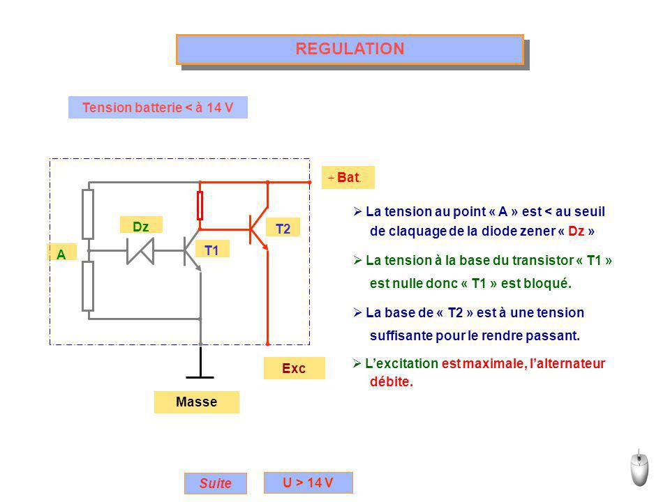 Tension batterie < à 14 V