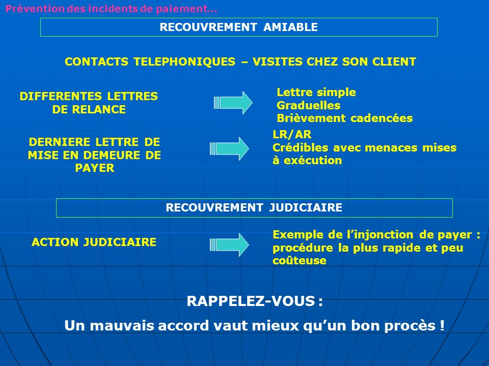 Lettre De Relance Amiable Suite A News Aggregator
