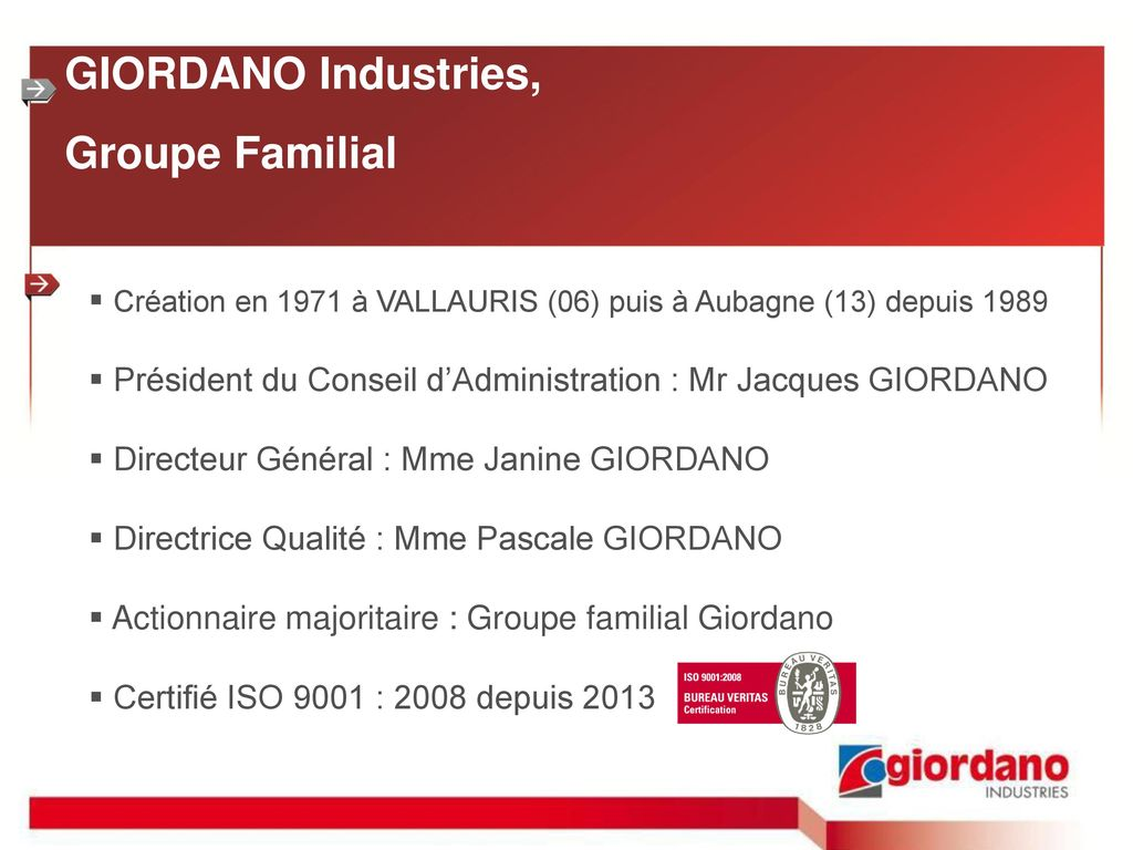 GIORDANO Industries, Groupe Familial