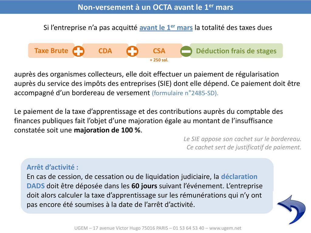 La Structure De La Taxe D Apprentissage Ppt Telecharger