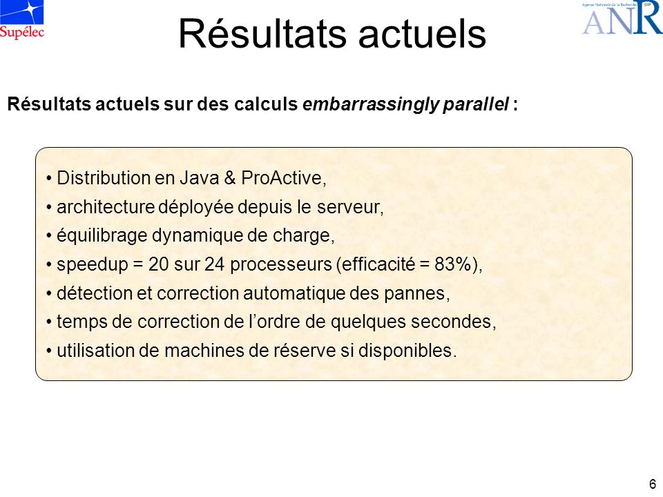 Résultats actuels Résultats actuels sur des calculs embarrassingly parallel : Distribution en Java & ProActive,
