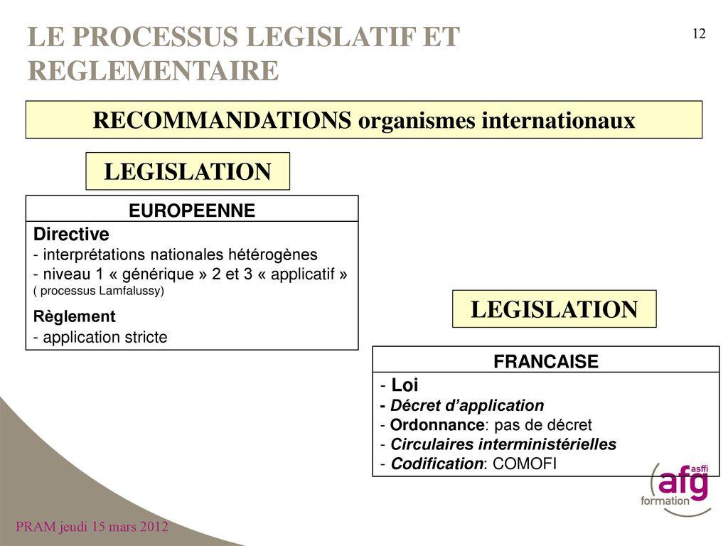 decret d application loi cap