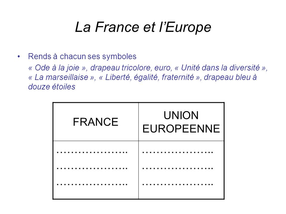 La France et l'Europe UNION EUROPEENNE FRANCE ………………..