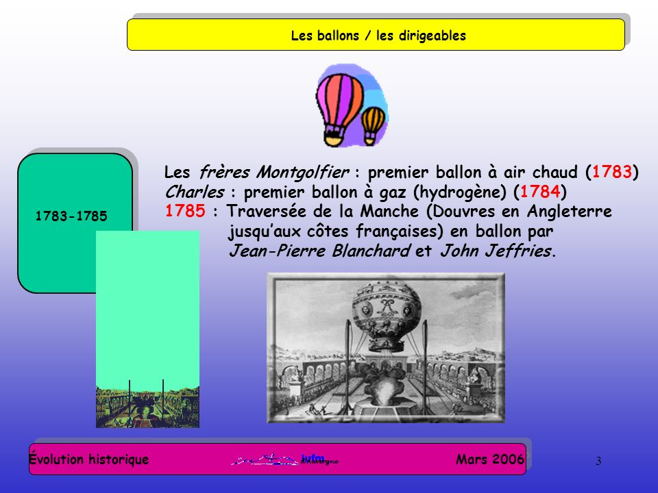 ballon dirigeable evolution