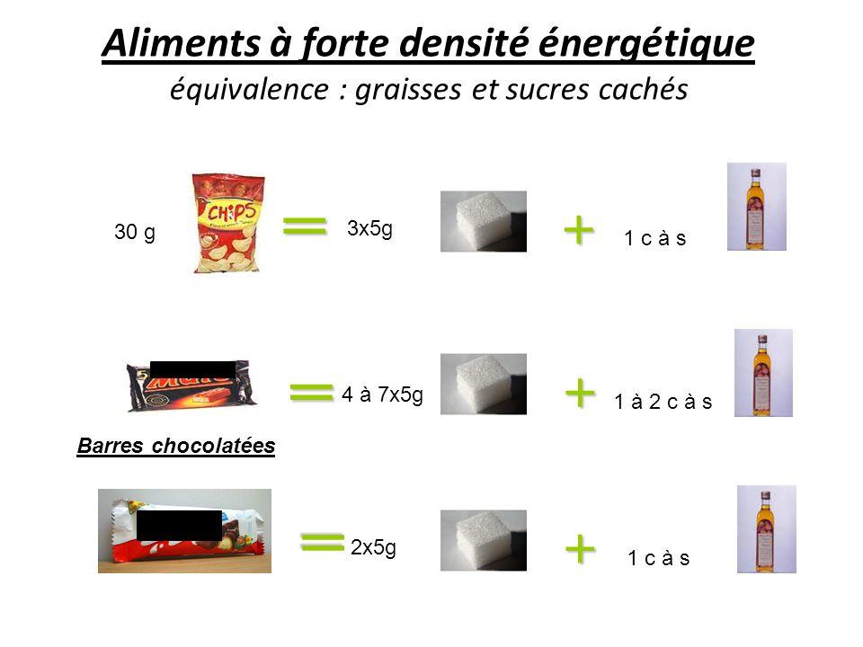 le gras le sucre rep res et quivalences ppt t l charger. Black Bedroom Furniture Sets. Home Design Ideas