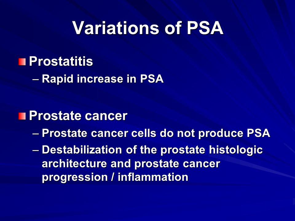 Ureterit vagy prostatitis