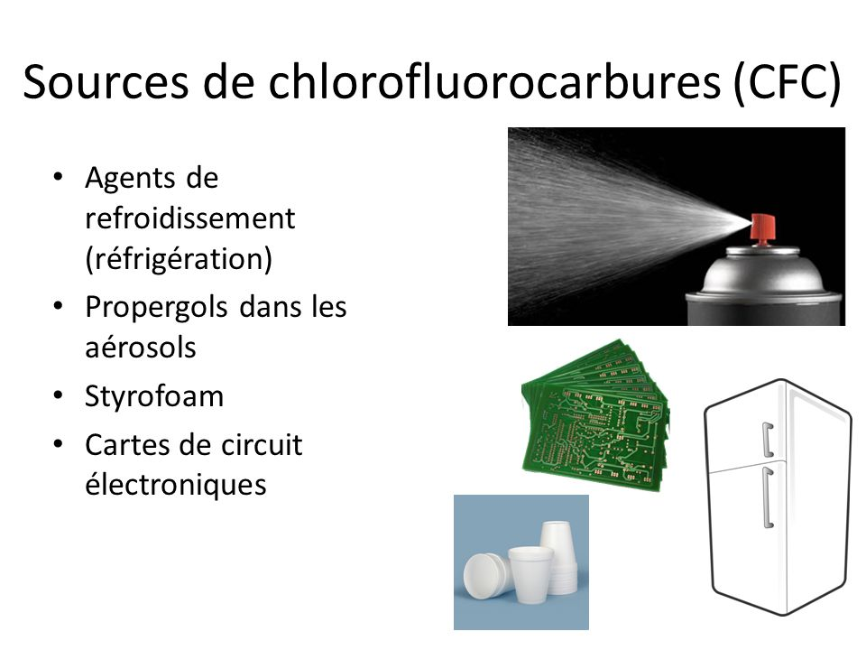 Sources de chlorofluorocarbures (CFC)