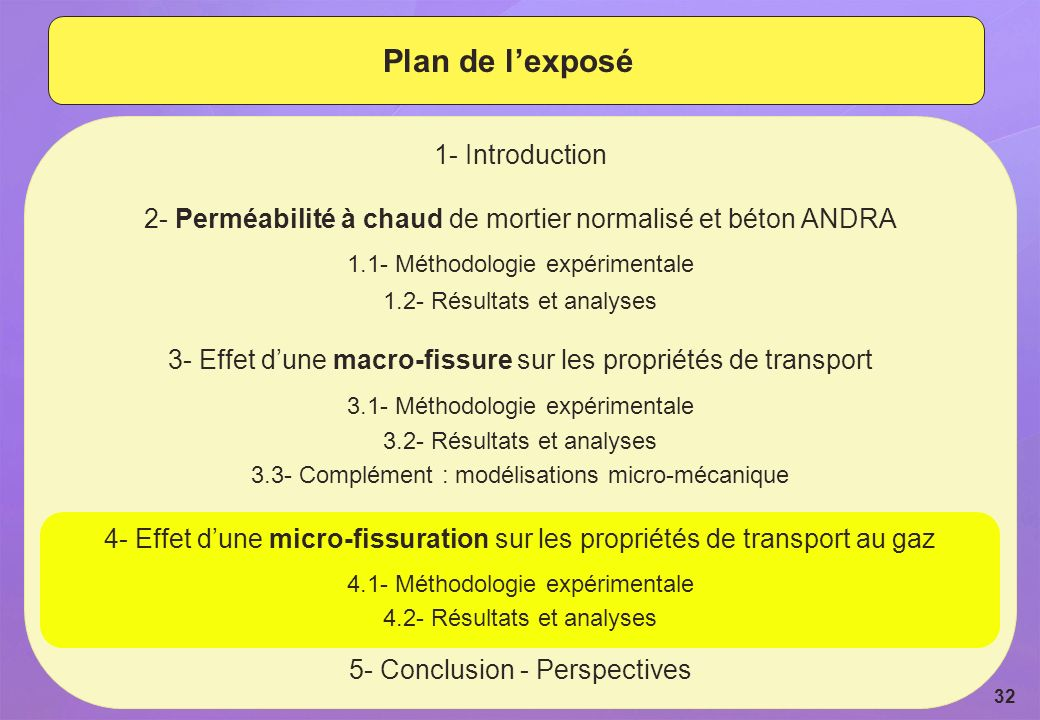 Plan de l'exposé 1- Introduction