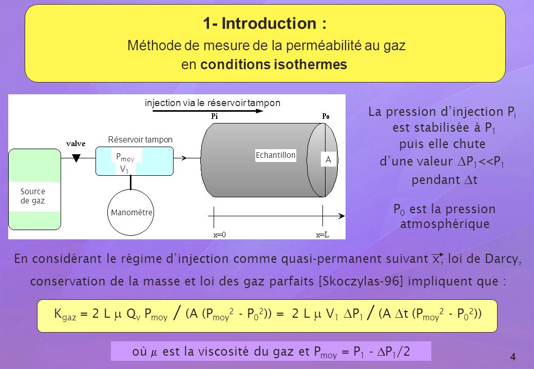 1- Introduction : Méthode de mesure de la perméabilité au gaz en conditions isothermes