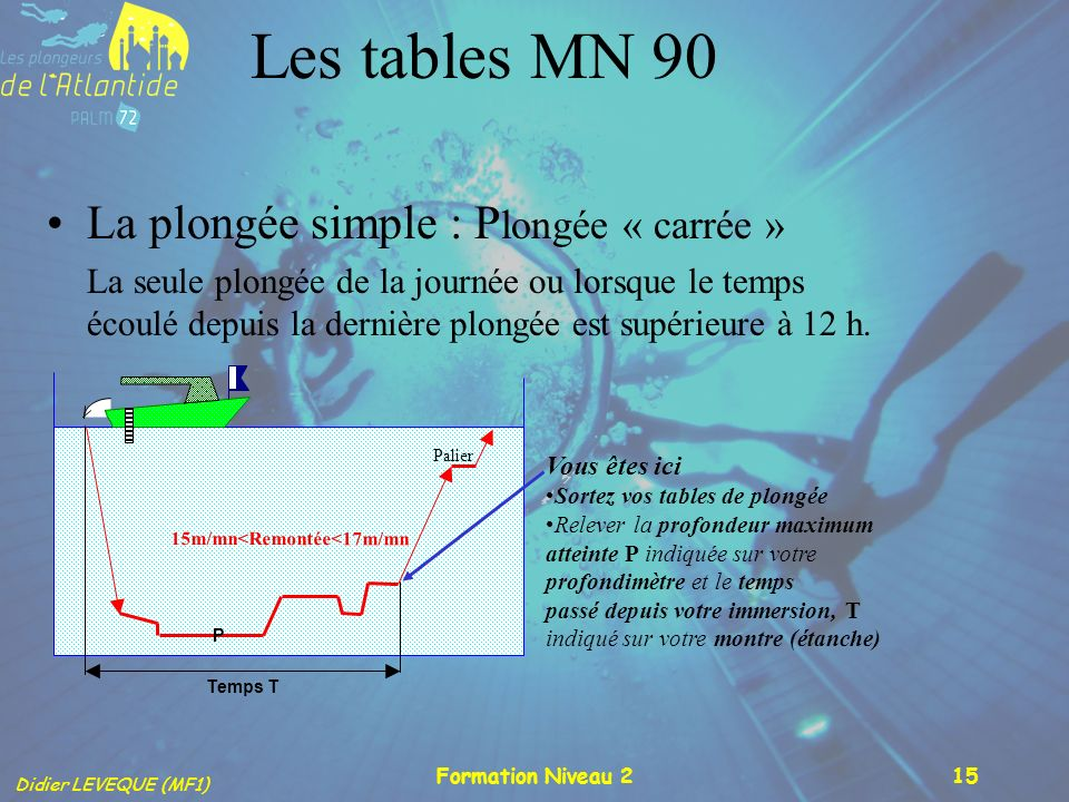 Les tables MN 90 La plongée simple : Plongée « carrée »