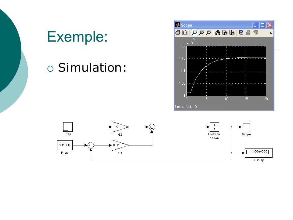 Exemple: Simulation: