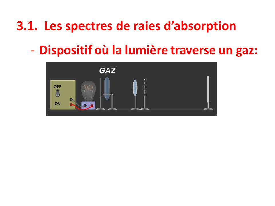 3.1. Les spectres de raies d'absorption
