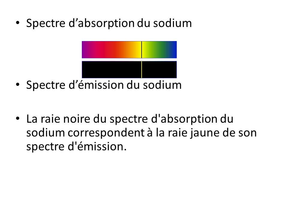 Spectre d'absorption du sodium