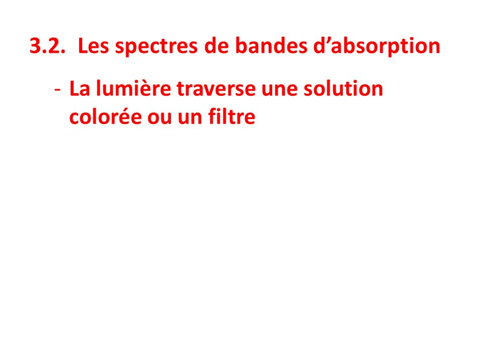 3.2. Les spectres de bandes d'absorption