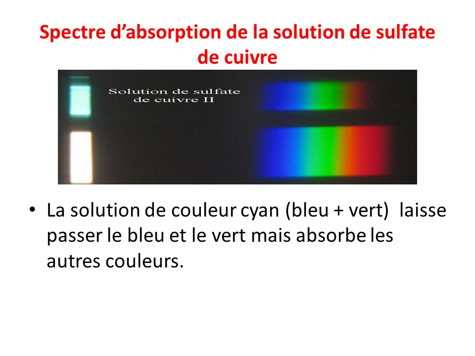 Spectre d'absorption de la solution de sulfate de cuivre