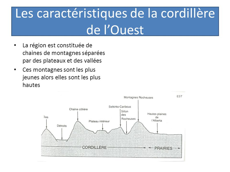 les r gions physiographiques du canada ppt video online t l charger. Black Bedroom Furniture Sets. Home Design Ideas