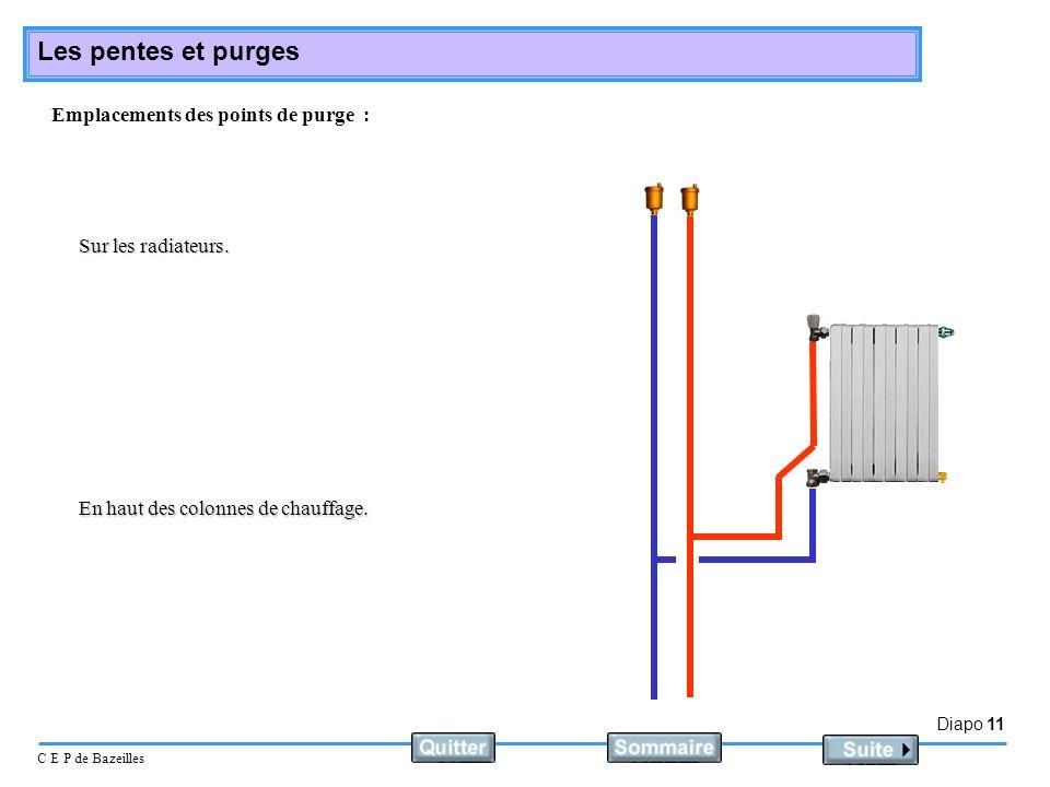 purger un radiateur en fonte