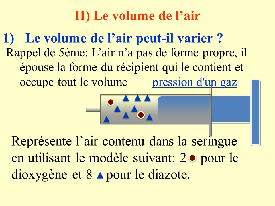 Le volume de l'air peut-il varier