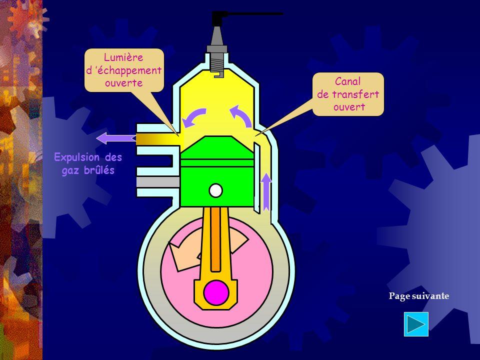 le moteur deux temps mod lisation r alis par g b ppt. Black Bedroom Furniture Sets. Home Design Ideas