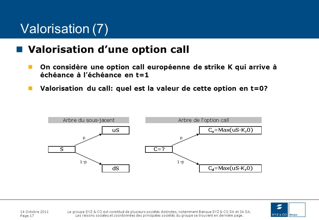 Valorisation (7) Valorisation d'une option call
