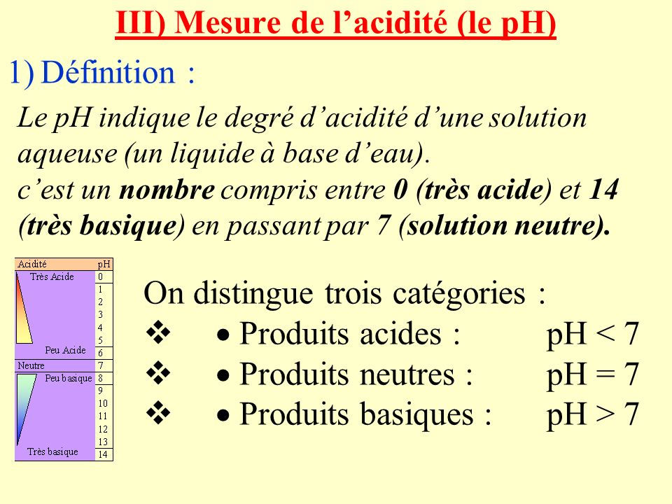 III) Mesure de l'acidité (le pH)