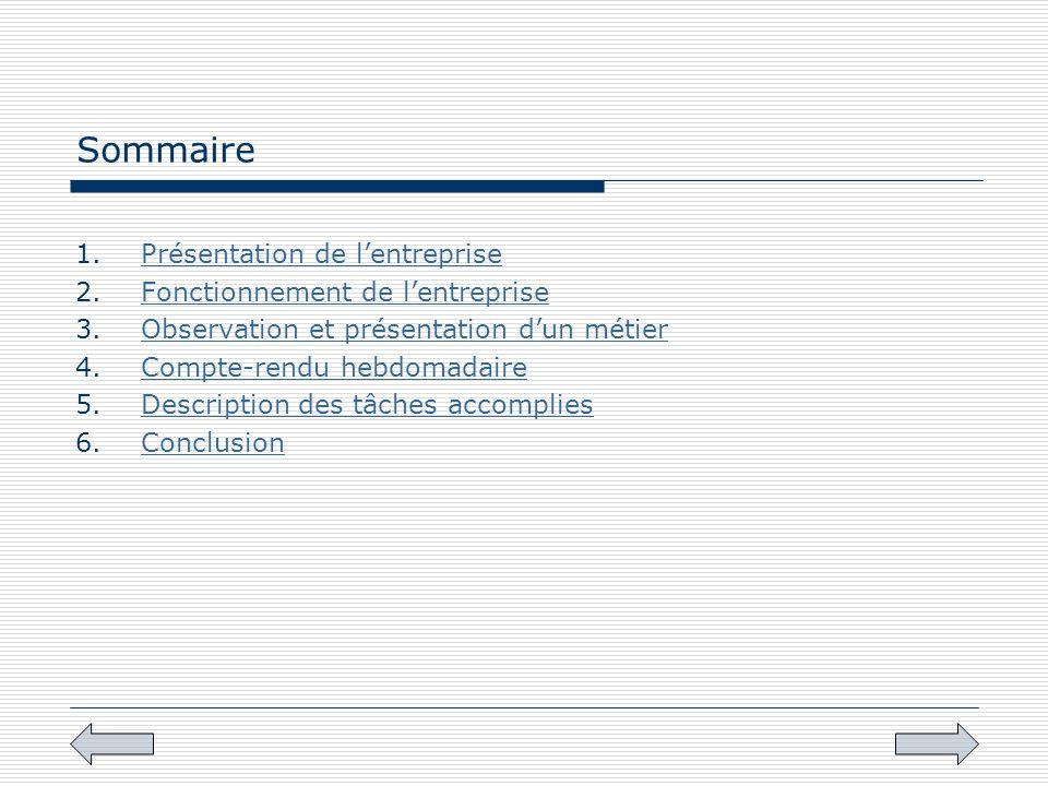 Riviere Nathan 3e4 Rapport De Stage En Entreprise Sector Ppt