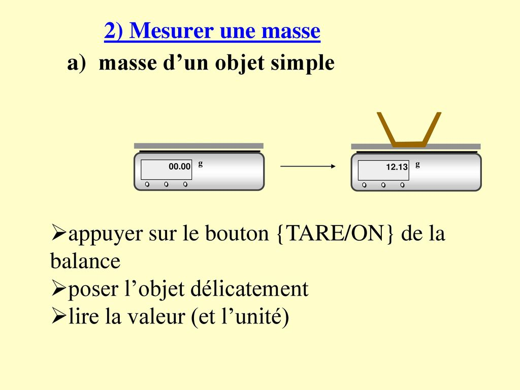 a) masse d'un objet simple