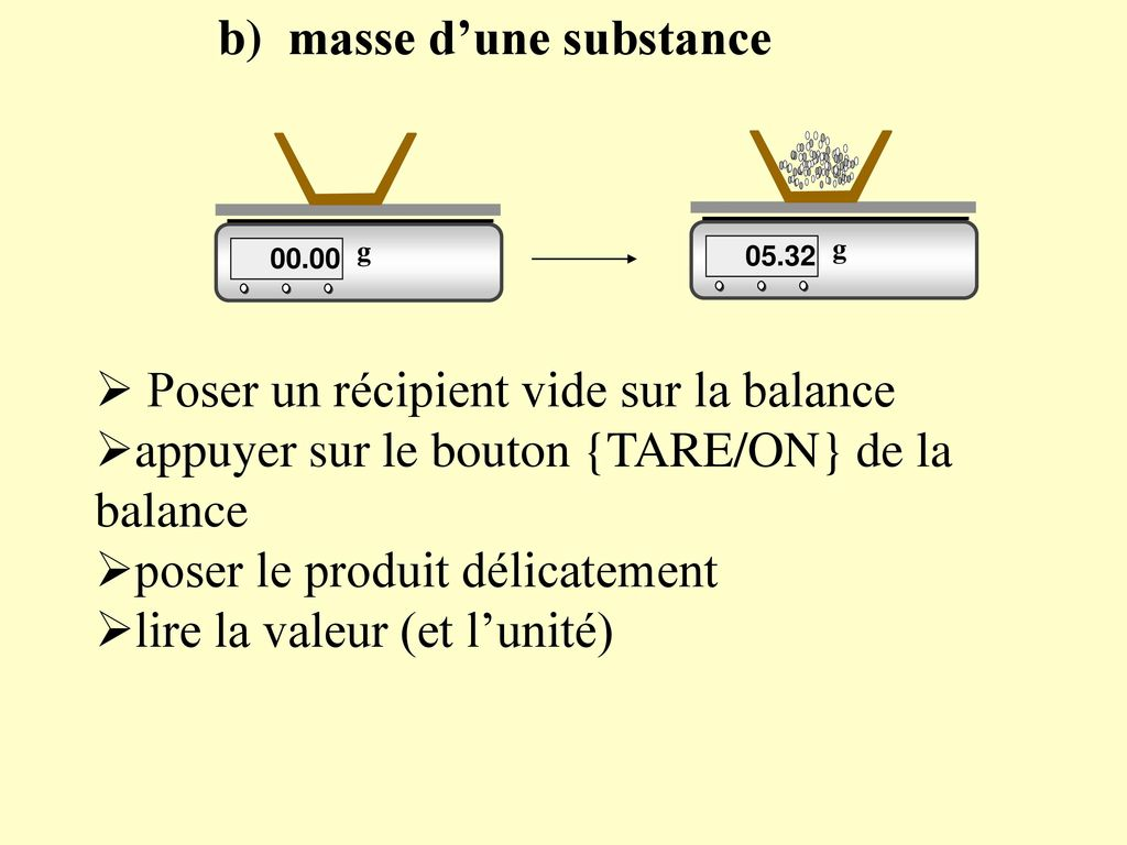 b) masse d'une substance