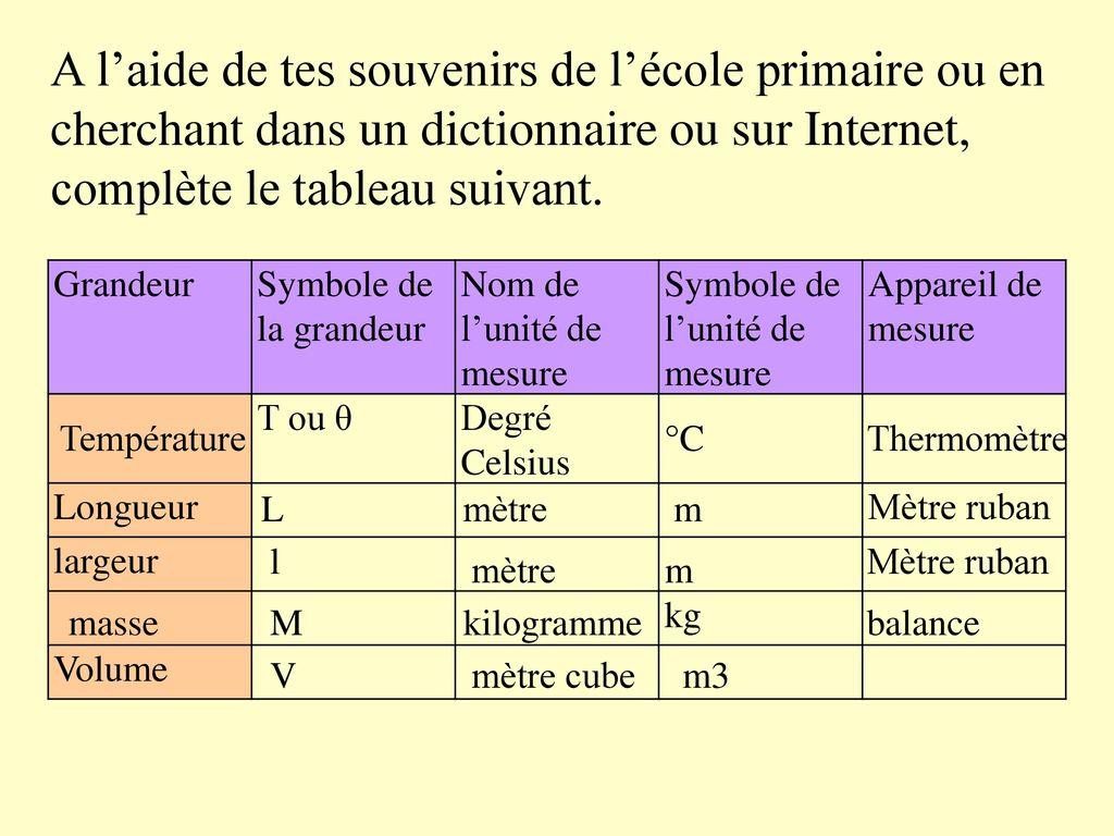La Mesure Des Grandeurs Physiques Ppt Video Online Telecharger
