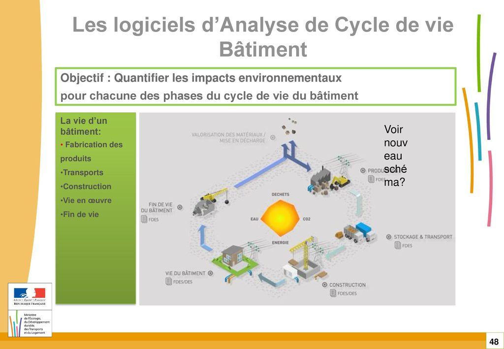 étude officielle cycle de vie bâtiment
