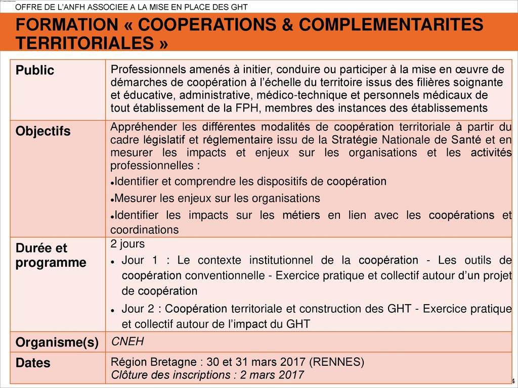FORMATION « COOPERATIONS & COMPLEMENTARITES TERRITORIALES »