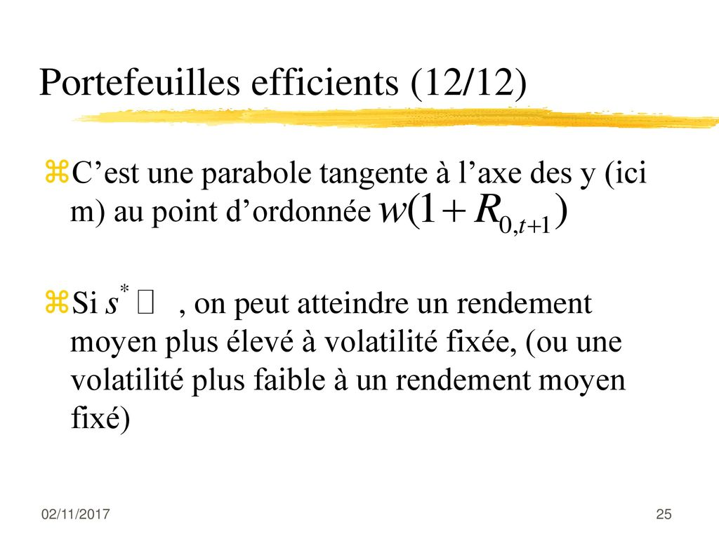 Portefeuilles efficients (12/12)