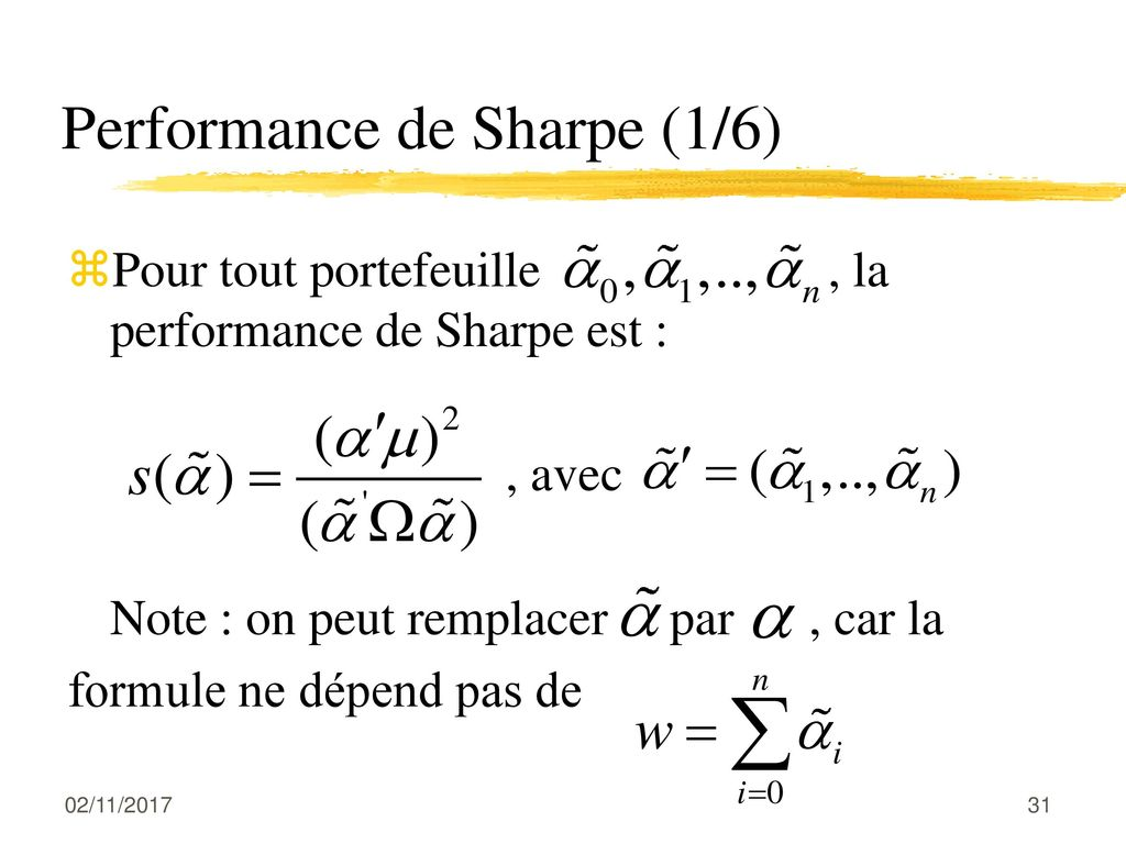 Performance de Sharpe (1/6)