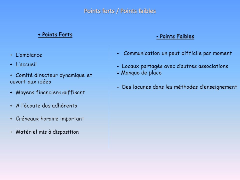 Points forts / Points faibles