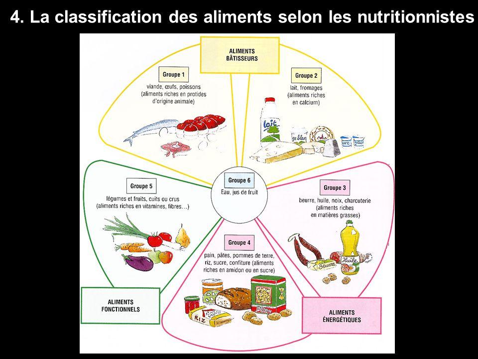 alimentation et nutrition humaine pdf