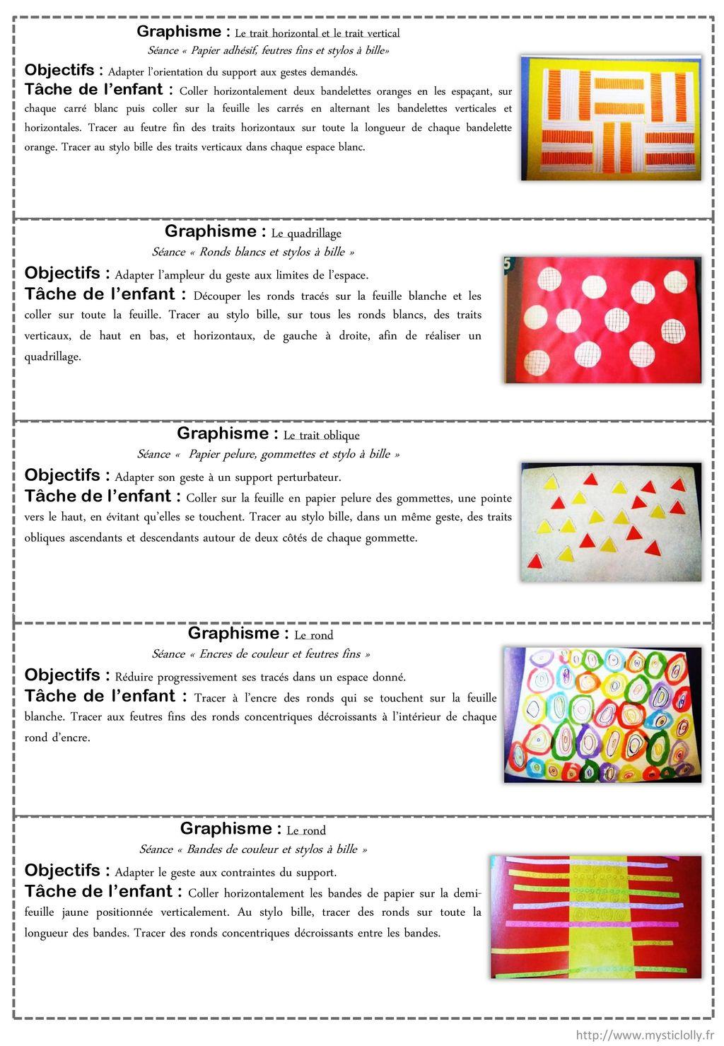 liste des consignes ateliers graphiques gs ppt video. Black Bedroom Furniture Sets. Home Design Ideas