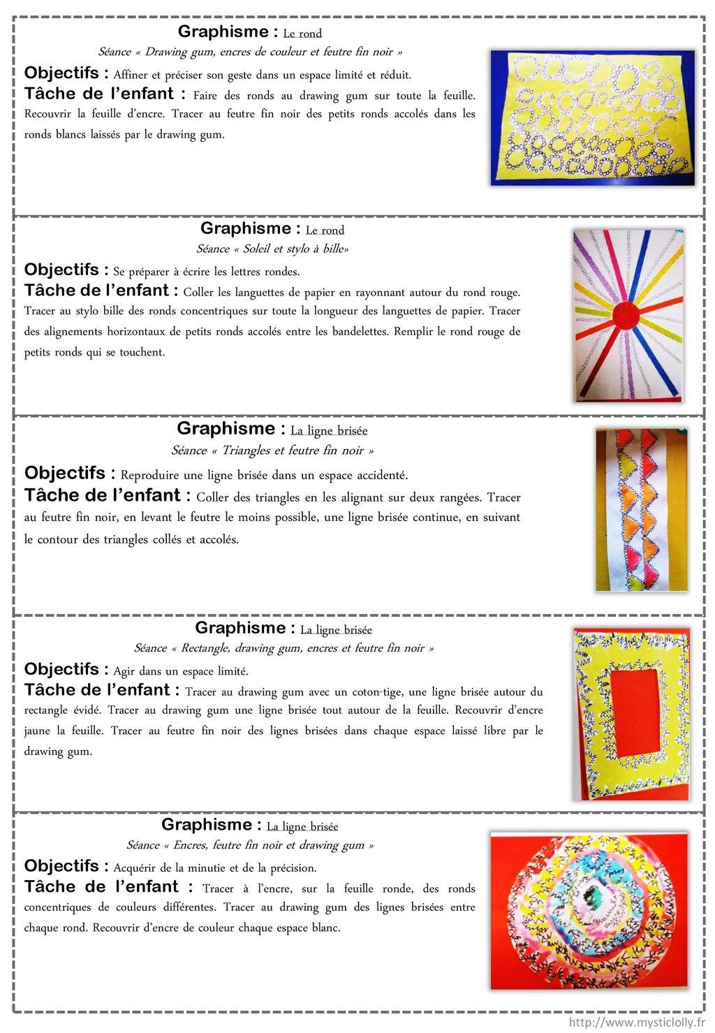 Liste des consignes ateliers graphiques gs ppt video - Tache de gras sur coton couleur ...
