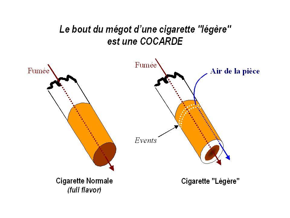 cigarette trou filtre