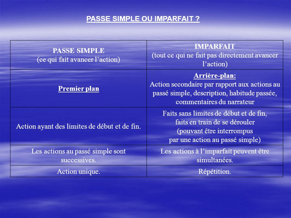 PASSE SIMPLE OU IMPARFAIT PASSE SIMPLE